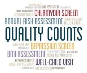 word-cloud showing the performance measures
